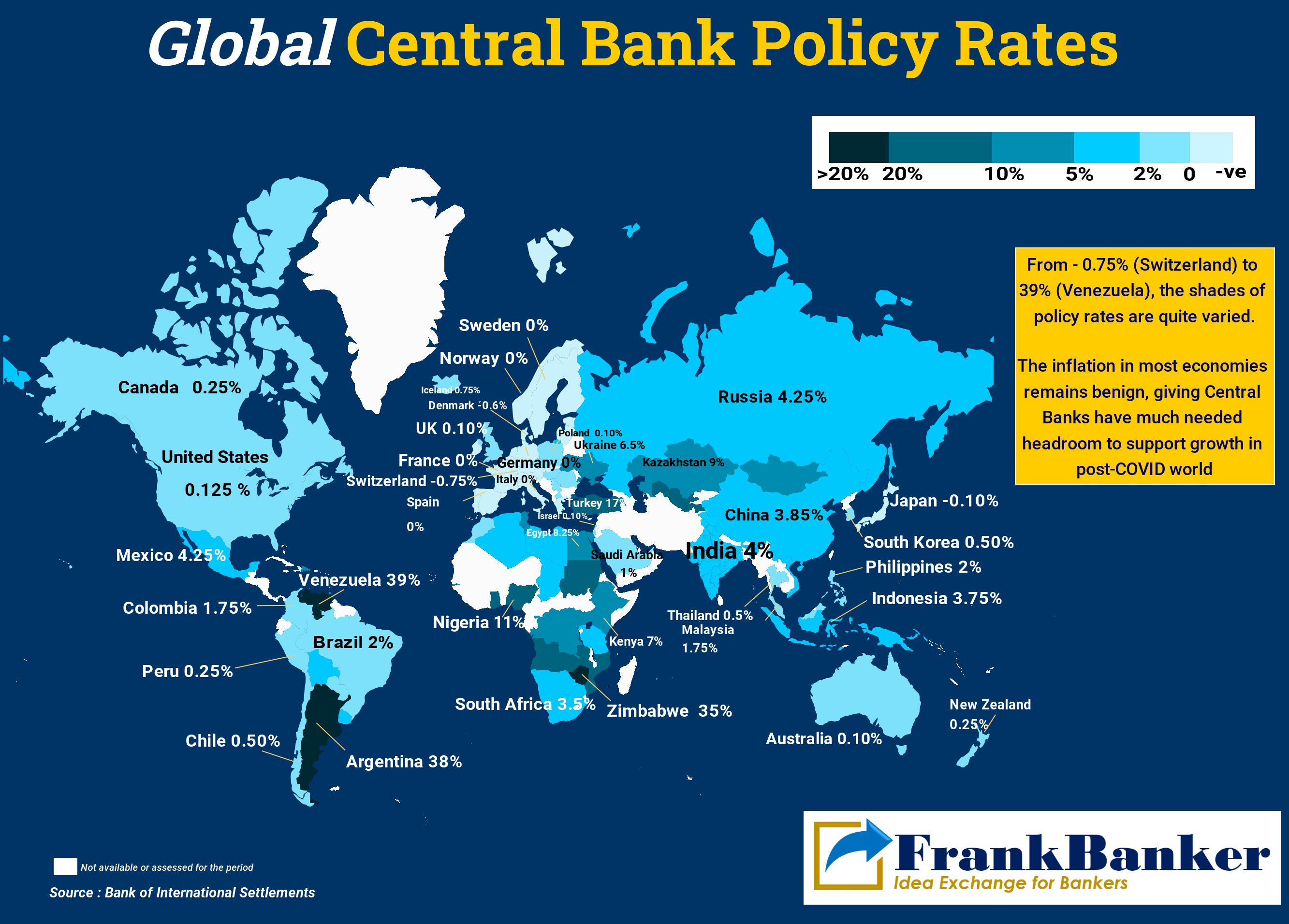 Global Central Bank Policy Rates