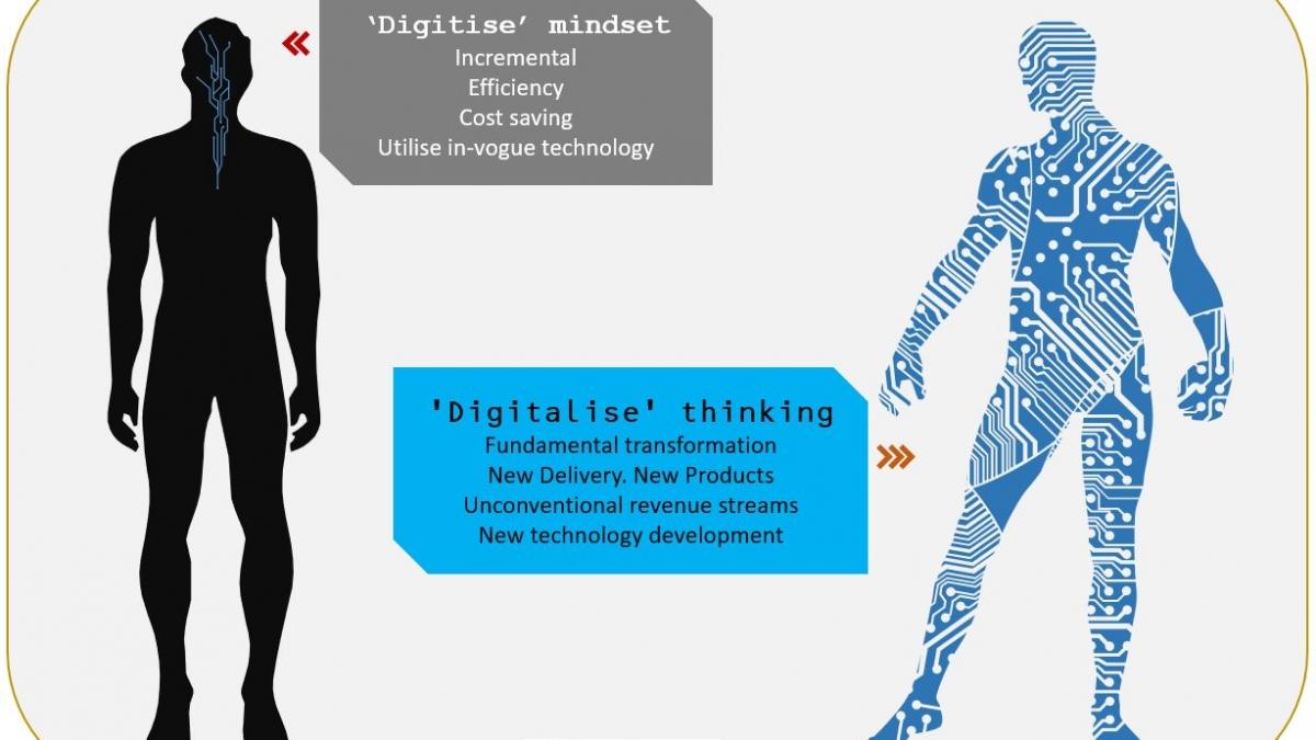Digitise vs Digitalise